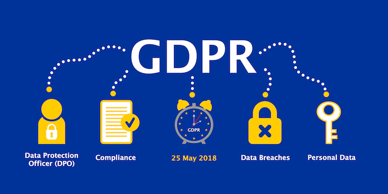 GDPR and HIPAA Healthcare Regulations